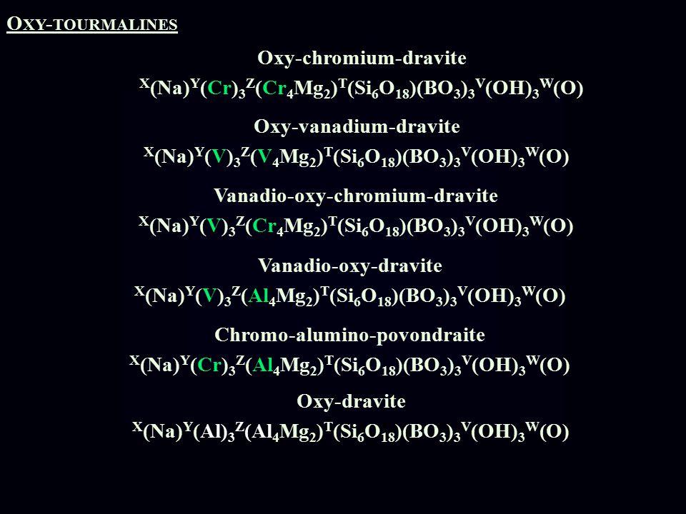 Oxy-vanadium-dravite X (Na) Y (V) 3 Z (V 4 Mg 2 ) T (Si 6 O 18 )(BO 3 ) 3 V (OH) 3 W (O) Oxy-chromium-dravite X (Na) Y (Cr) 3 Z (Cr 4 Mg 2 ) T (Si 6 O 18 )(BO 3 ) 3 V (OH) 3 W (O) Vanadio-oxy-chromium-dravite X (Na) Y (V) 3 Z (Cr 4 Mg 2 ) T (Si 6 O 18 )(BO 3 ) 3 V (OH) 3 W (O) O XY - TOURMALINES Vanadio-oxy-dravite X (Na) Y (V) 3 Z (Al 4 Mg 2 ) T (Si 6 O 18 )(BO 3 ) 3 V (OH) 3 W (O) Oxy-dravite X (Na) Y (Al) 3 Z (Al 4 Mg 2 ) T (Si 6 O 18 )(BO 3 ) 3 V (OH) 3 W (O) Chromo-alumino-povondraite X (Na) Y (Cr) 3 Z (Al 4 Mg 2 ) T (Si 6 O 18 )(BO 3 ) 3 V (OH) 3 W (O)