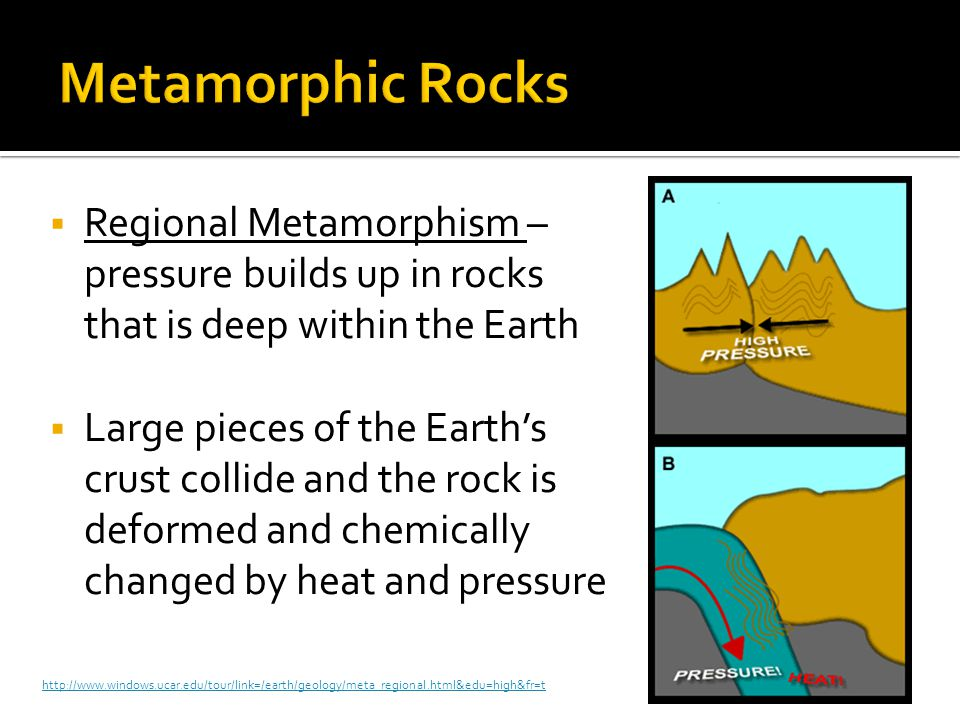  Contact Metamorphism – heated by nearby magma  Increased temperature changes the composition of the rock, minerals are changed into new minerals Hornfels is a fine-grained non-foliated metamorphic rock produced by contact metamorphism http://www.windows.ucar.edu/tour/link=/earth/geology/meta_contact.html&edu=hhttp://www.windows.ucar.edu/tour/link=/earth/geology/meta_contact.html&edu=h igh&fr=t