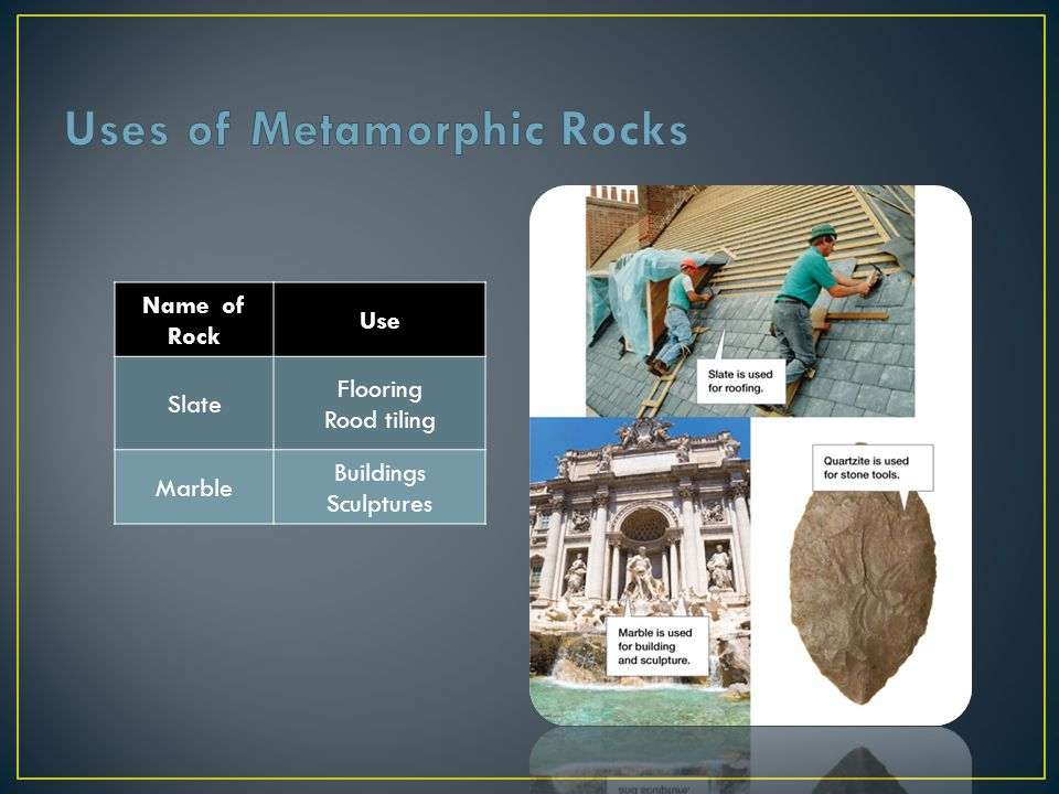 Name of Rock Use Slate Flooring Rood tiling Marble Buildings Sculptures