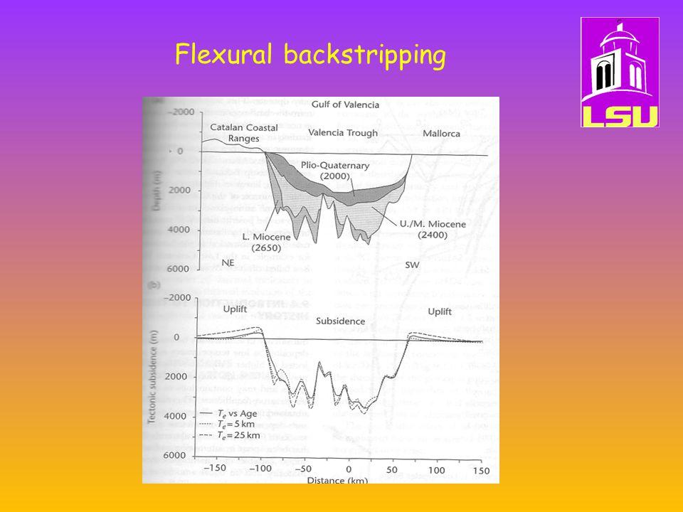 Flexural backstripping