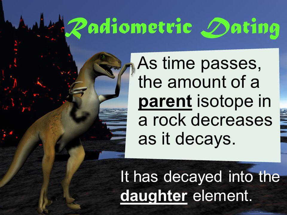 Sample Half-lives Iodine-12916,000,000 years Carbon-14 5730 years Strontium-90 28 years Sodium-24 15 hours Technetium-99 6 hours Fluorine-18 110 minut