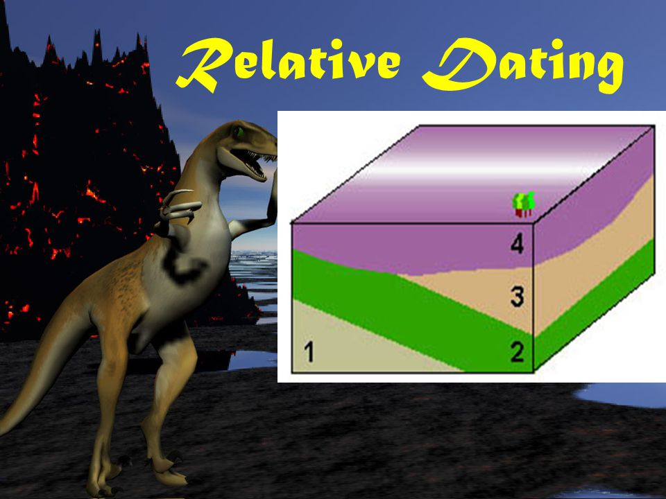 Relative Dating Example