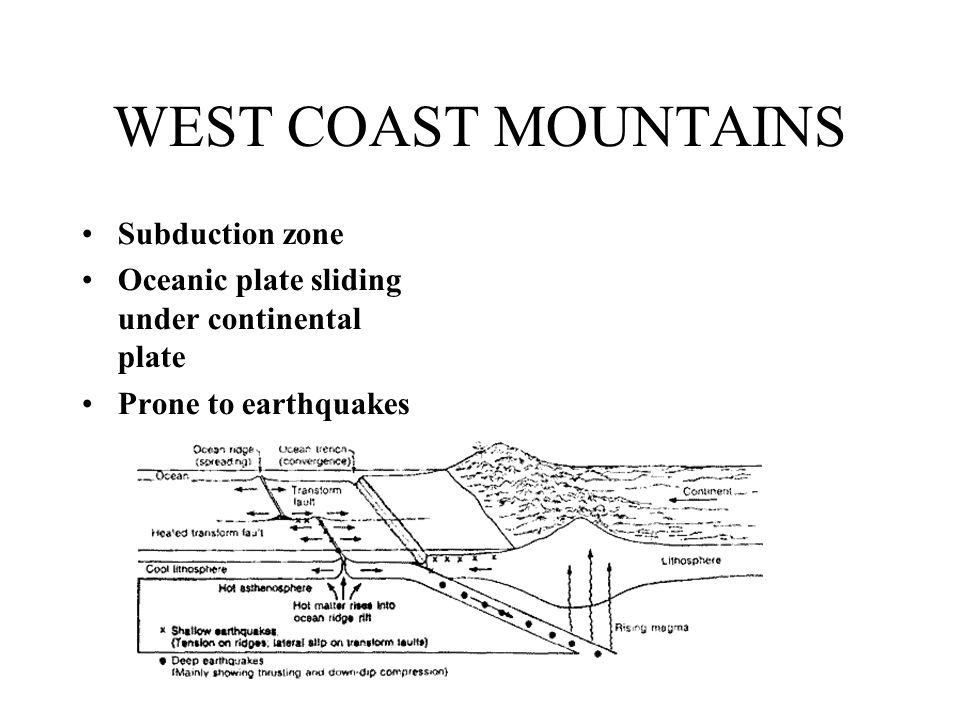 WEST COAST MOUNTAINS Subduction zone Oceanic plate sliding under continental plate Prone to earthquakes