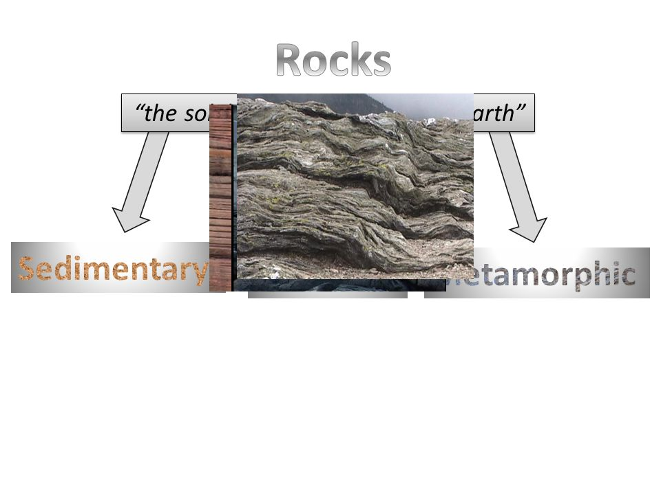 the solid material forming the Earth