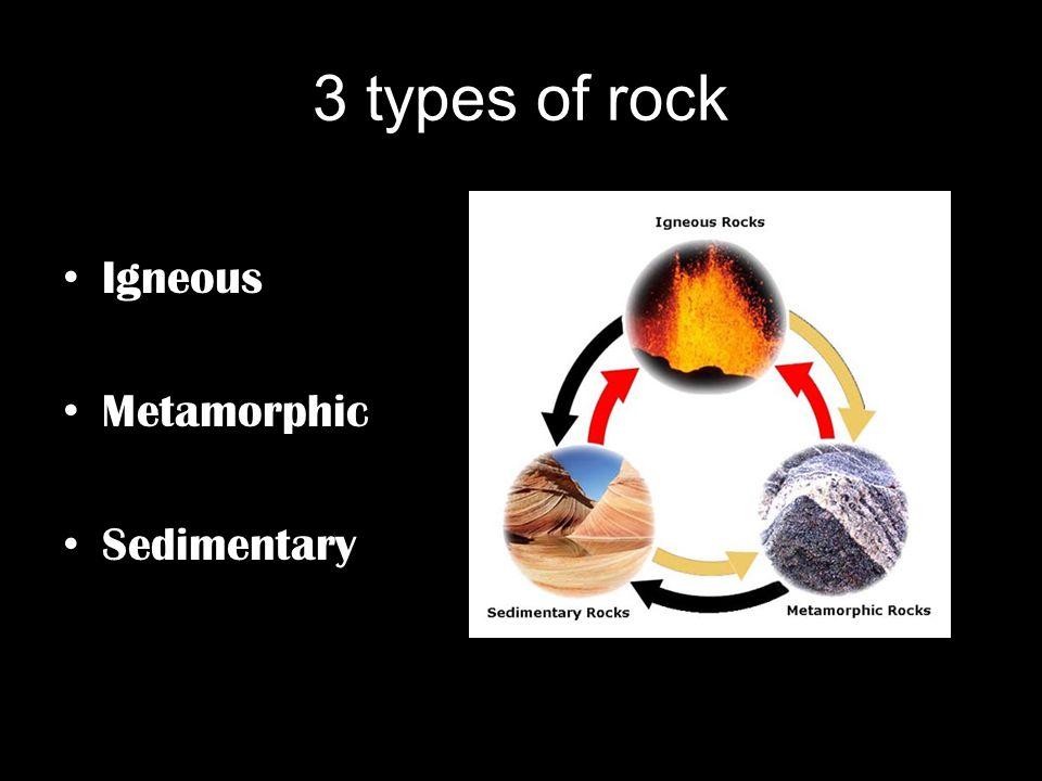 Igneous Form when molten rock (magma) cools and hardens.