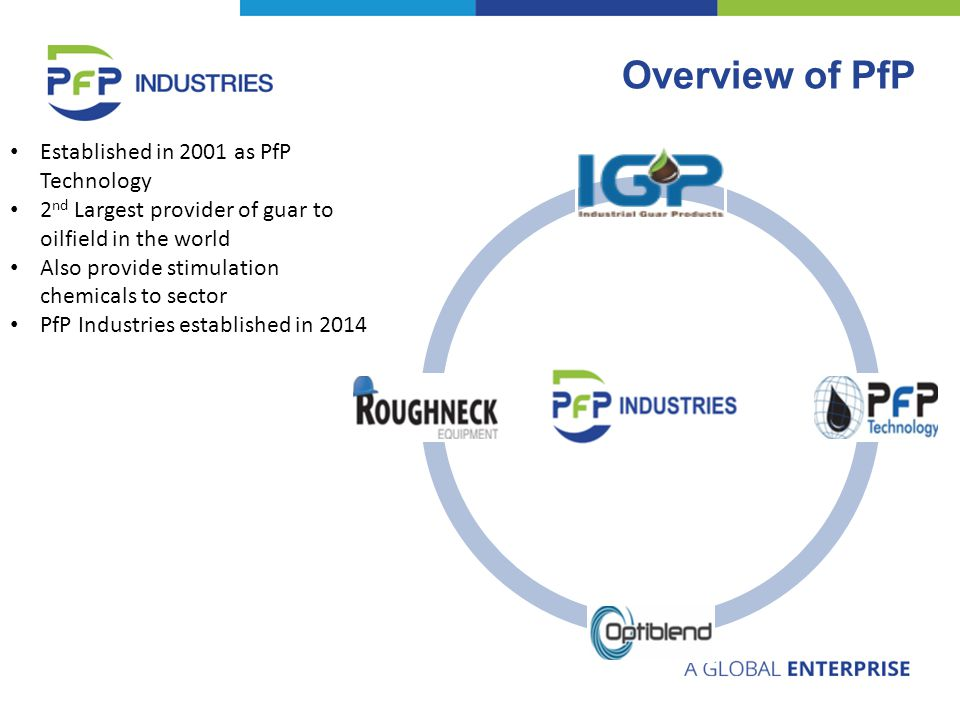 Overview of PfP Established in 2001 as PfP Technology 2 nd Largest provider of guar to oilfield in the world Also provide stimulation chemicals to sector PfP Industries established in 2014
