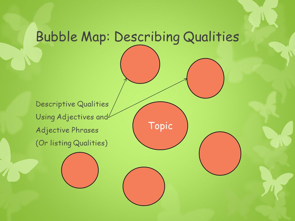 Bubble Maps: A Cognitive Tool  A Bubble Map is used for enriching students' abilities to identify qualities and use descriptive words.