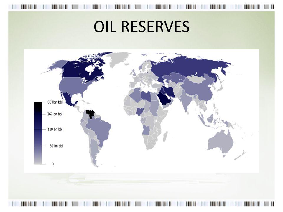 Structure of Oil Resrves