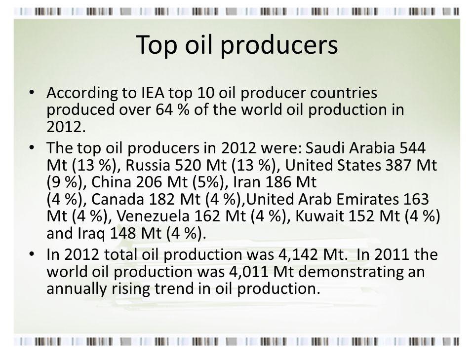 World84,820,000100% 1 Russia10,900,00013.28% 2 Saudi Arabia9,900,00012.65% 3 United States8,453,0009.97% 4 Iran4,231,0004.77% 5 China4,073,0004.56% 6 Canada3,592,0003.90% 7 Iraq3,400,0003.75% 8 United Arab Emirates3,087,0003.32% 9 Venezuela3,023,0004.74% 10 Mexico2,934,0003.56%