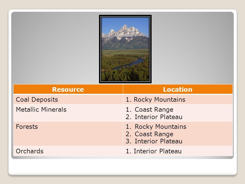ResourceLocation Coal Deposits1.