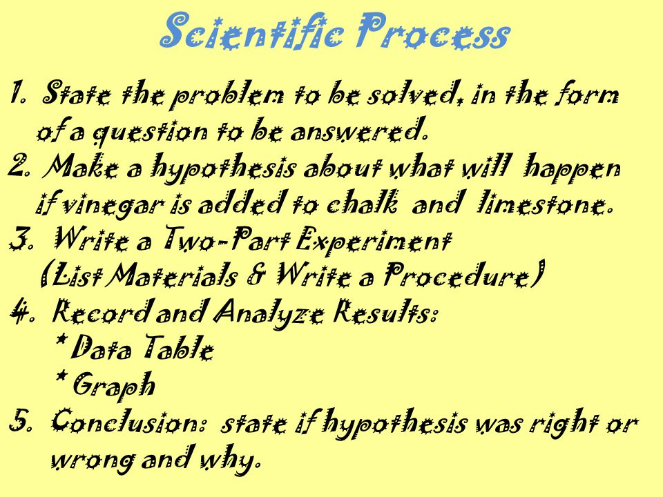 Scientific Process 1. State the problem to be solved, in the form of a question to be answered. 2. Make a hypothesis about what will happen if vinegar