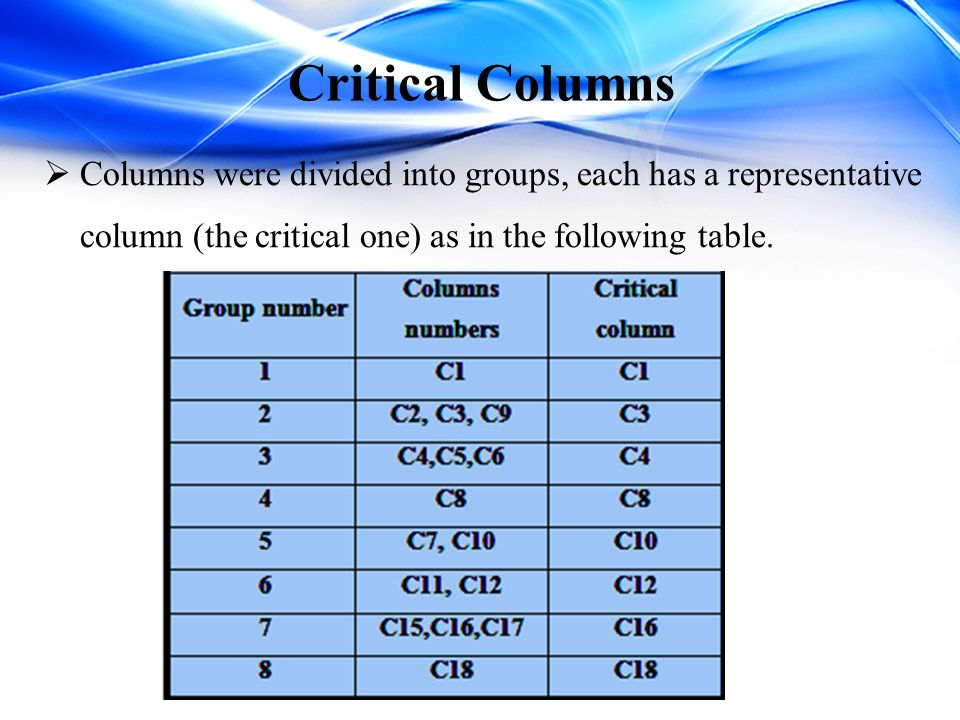 Critical Columns  Columns were divided into groups, each has a representative column (the critical one) as in the following table.