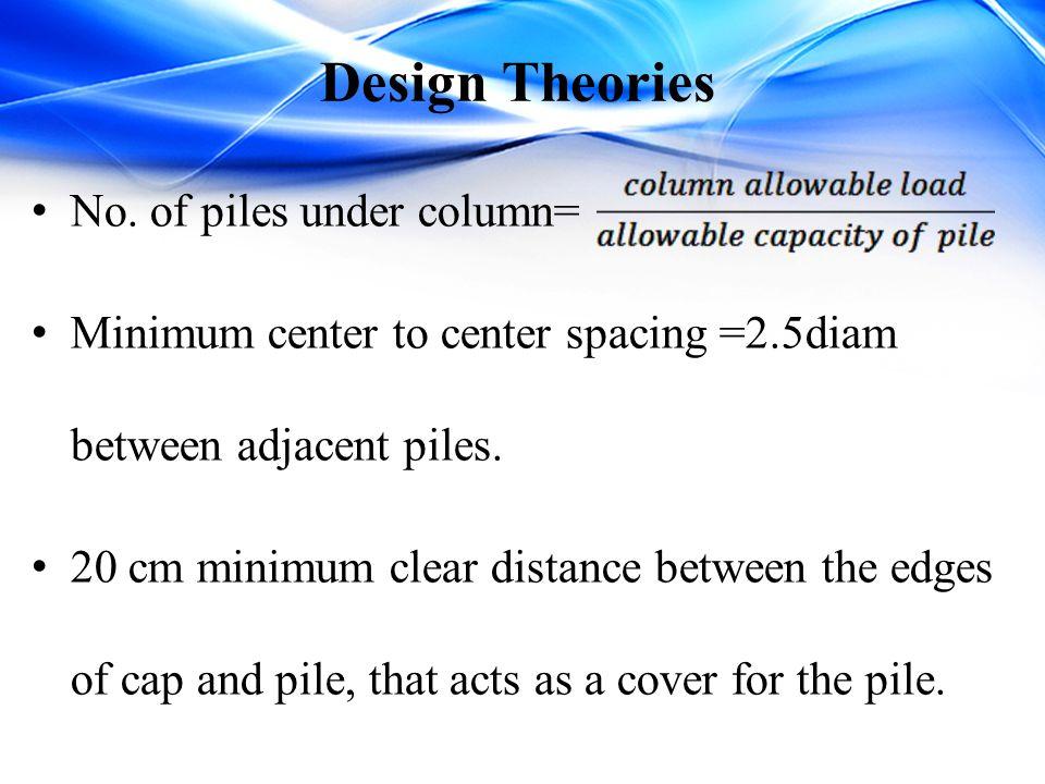 Design Theories No. of piles under column= Minimum center to center spacing =2.5diam between adjacent piles. 20 cm minimum clear distance between the