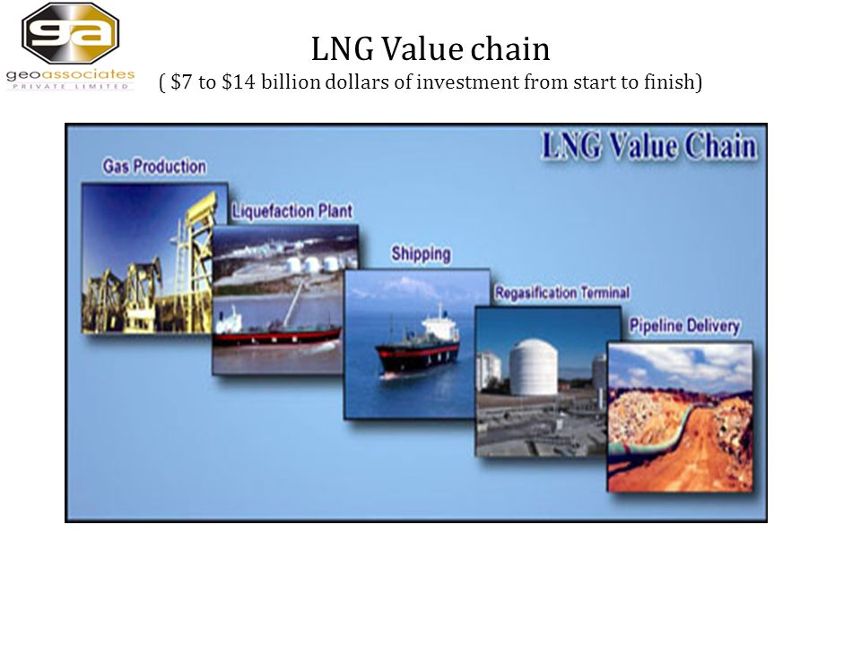 LNG Value chain ( $7 to $14 billion dollars of investment from start to finish)
