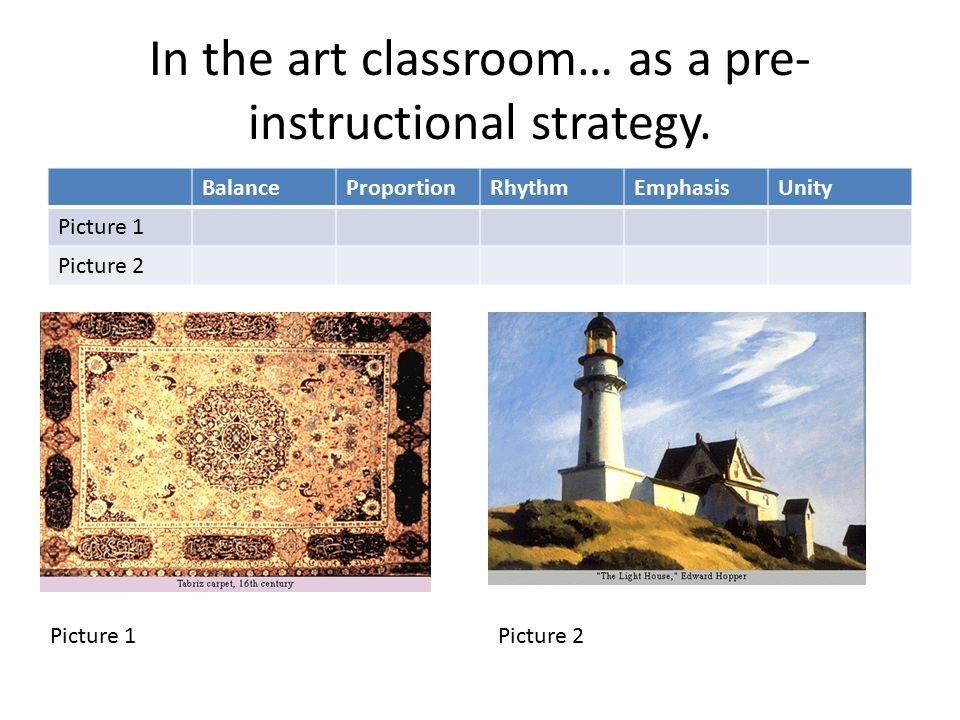 In the art classroom… as a pre- instructional strategy. BalanceProportionRhythmEmphasisUnity Picture 1 Picture 2 Picture 1Picture 2