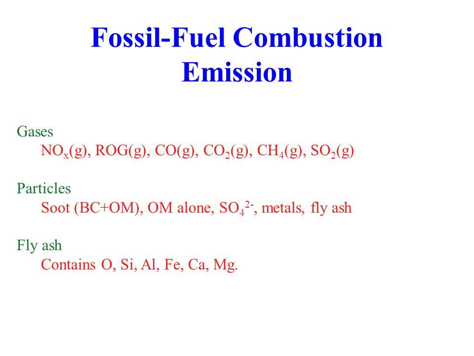 Fossil-Fuel Soot Emisions Srecko/Kenneth Sponsler/Efired/Dreamstime.com.