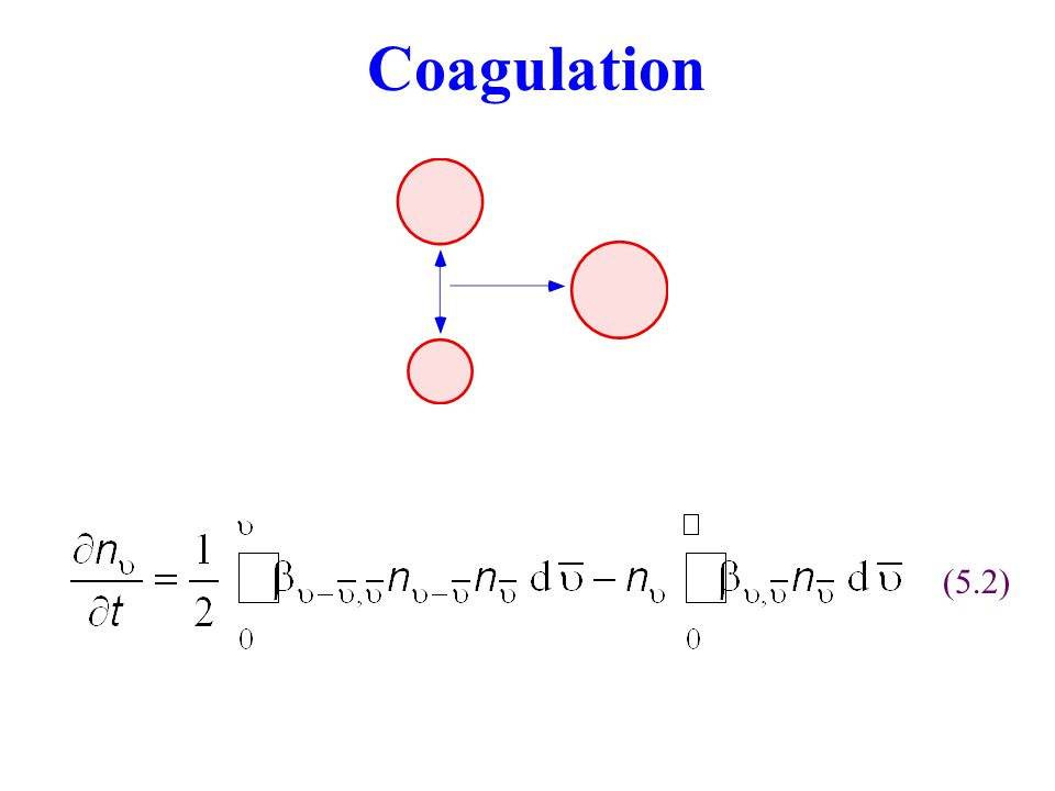 Coagulation Occurs when two particles collide and stick together (coalesce).