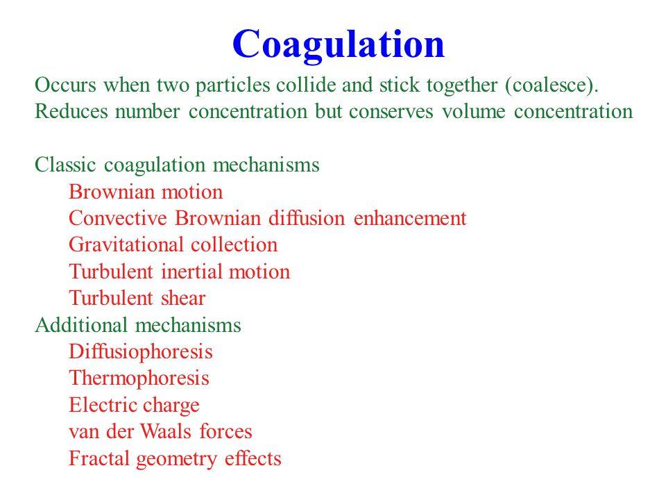 Effect of Brownian Coagulation Figure 5.10