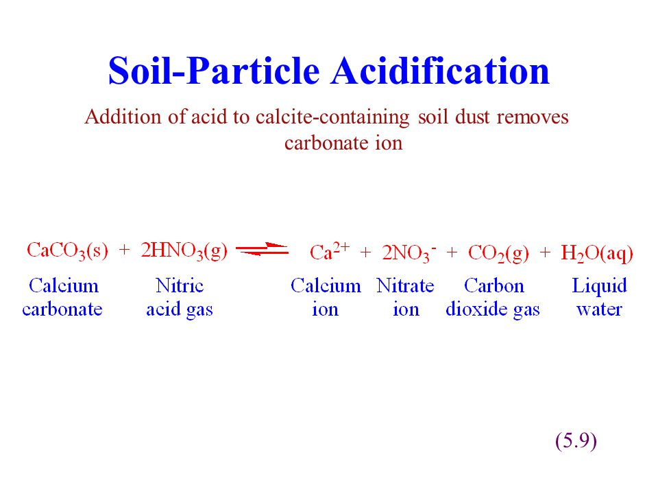 Hydration Bonding of liquid water to solute (anions, cations, or undissociated molecules).