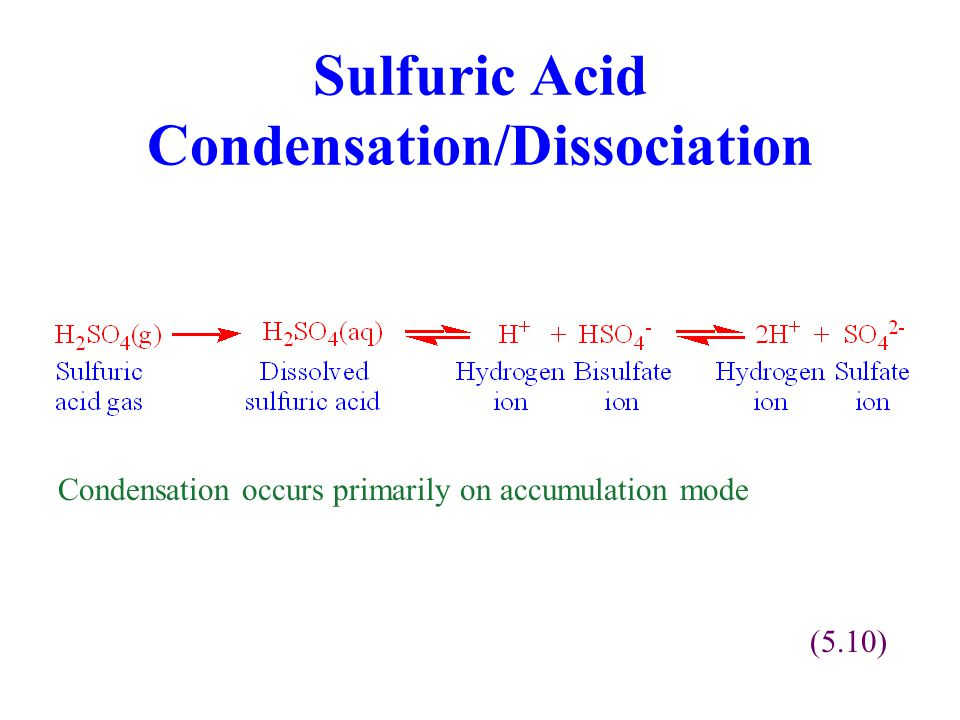 Ammonia Dissolution/Dissociation (5.11) - (5.12) Figure 5.14 Percent worldwide ammonia emissions by source