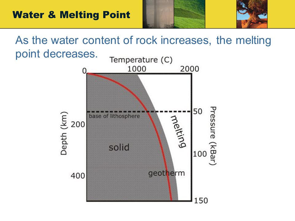 As the water content of rock increases, the melting point decreases. Water & Melting Point
