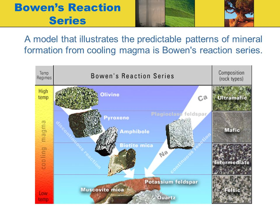 A model that illustrates the predictable patterns of mineral formation from cooling magma is Bowen's reaction series. Bowen's Reaction Series