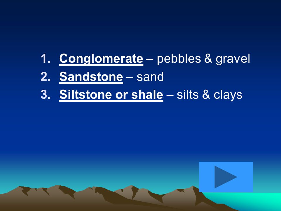 Three kinds of clastic rocks are: