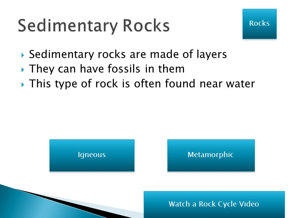  There are three different types of rocks that all have unique properties. They are: ◦ Sedimentary ◦ Igneous ◦ Metamorphic Click on a button explore