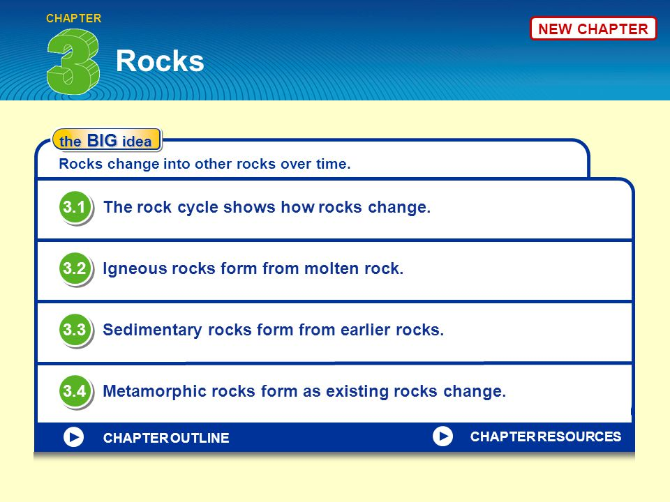 Rocks CHAPTER the BIG idea Rocks change into other rocks over time. The rock cycle shows how rocks change. 3.1 Igneous rocks form from molten rock. 3.
