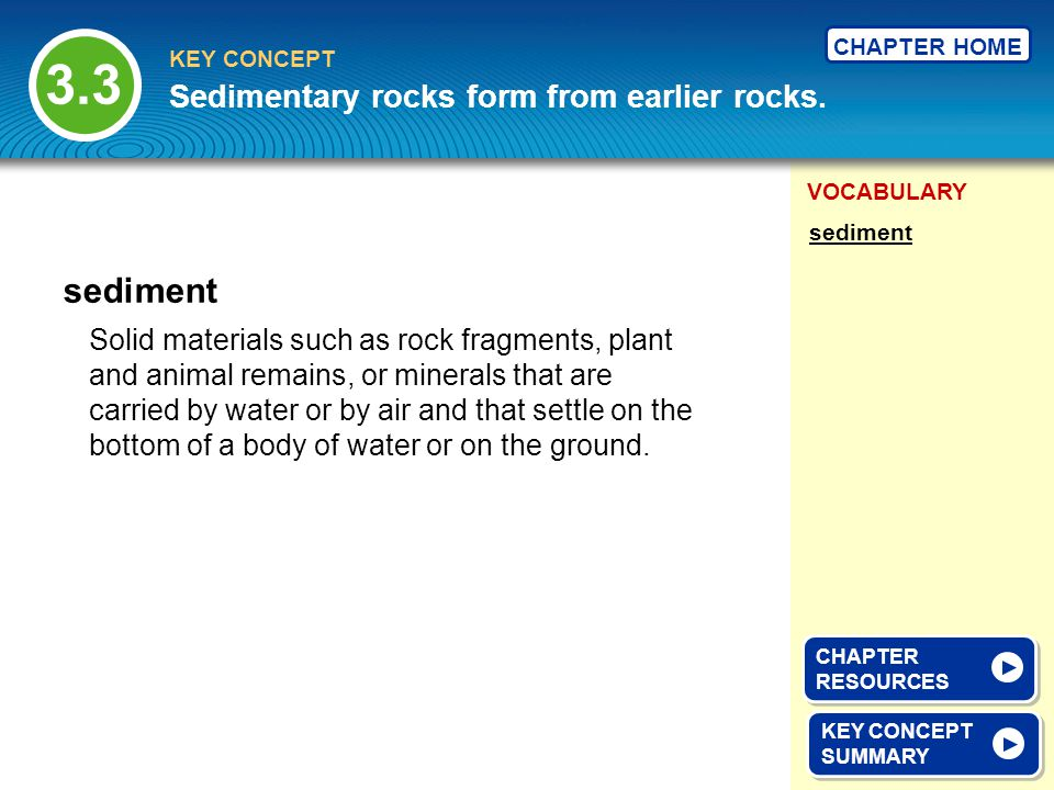 VOCABULARY KEY CONCEPT CHAPTER HOME Solid materials such as rock fragments, plant and animal remains, or minerals that are carried by water or by air