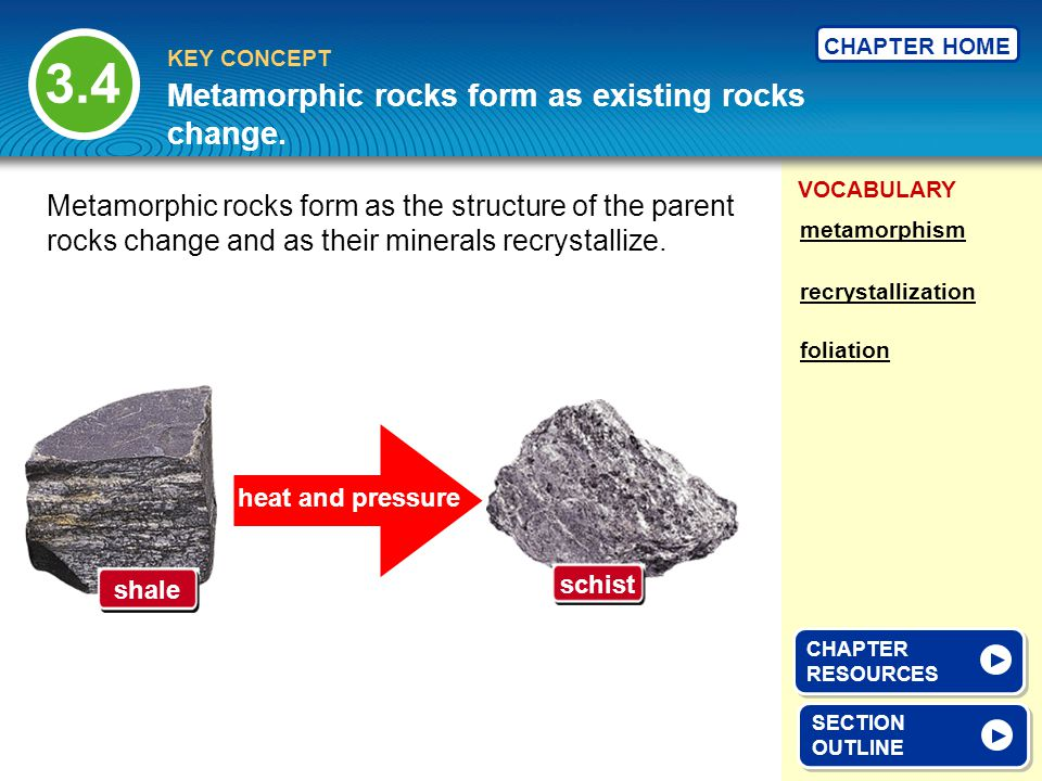 VOCABULARY KEY CONCEPT CHAPTER HOME heat and pressure 3.4 SECTION OUTLINE SECTION OUTLINE Metamorphic rocks form as existing rocks change. Metamorphic