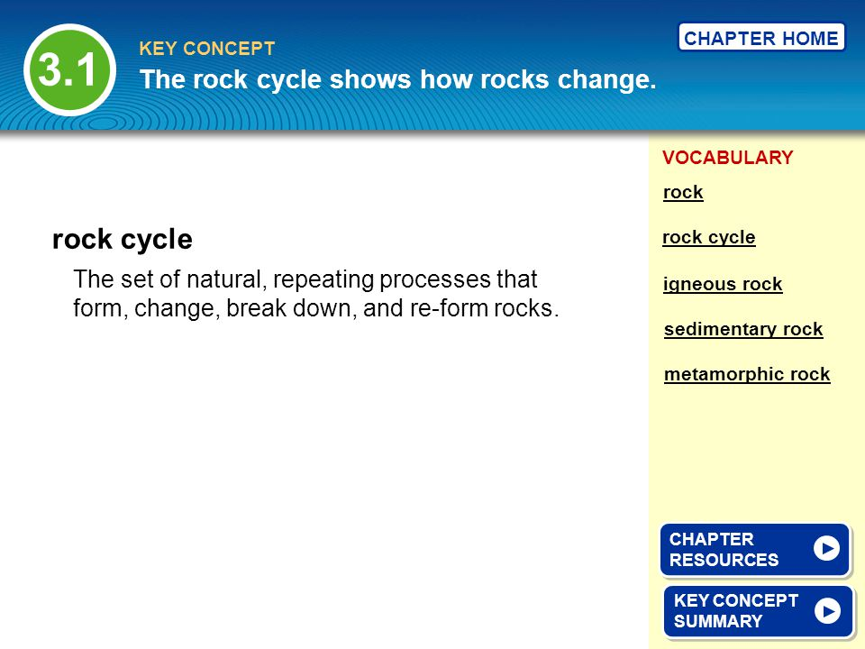 VOCABULARY KEY CONCEPT CHAPTER HOME Rock that forms as molten rock cools and becomes solid.