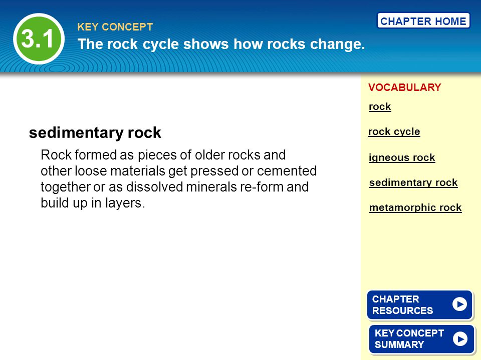 VOCABULARY KEY CONCEPT CHAPTER HOME Rock formed as pieces of older rocks and other loose materials get pressed or cemented together or as dissolved mi