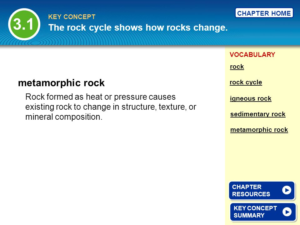 VOCABULARY KEY CONCEPT CHAPTER HOME Igneous rocks form from molten rock.