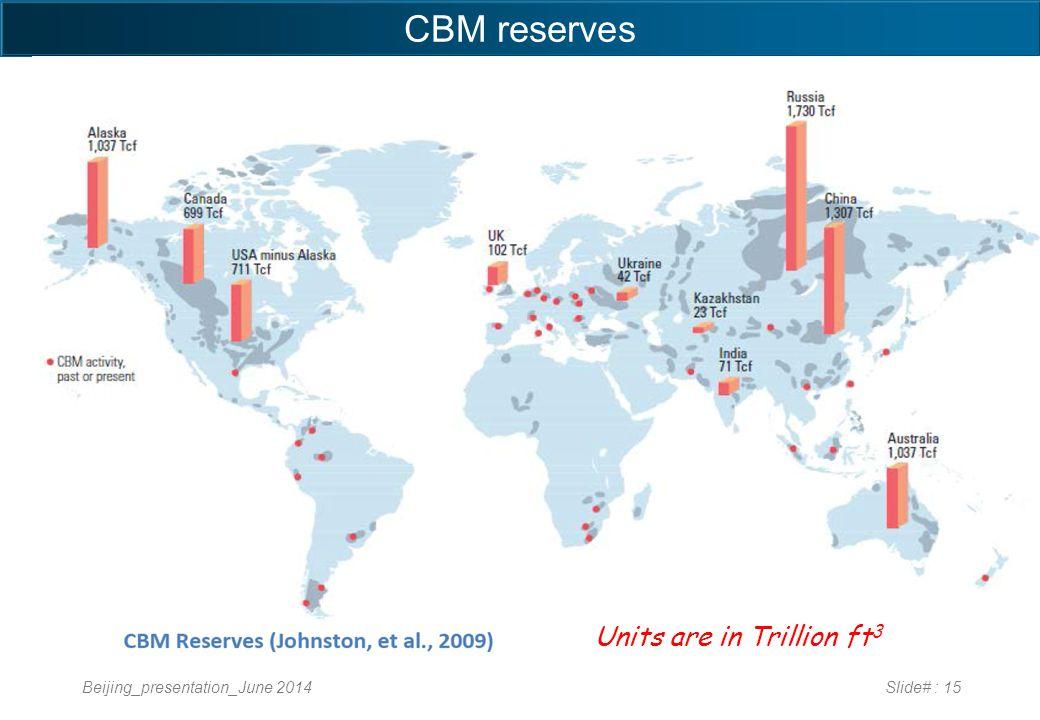 CBM reserves Beijing_presentation_June 2014Slide# : 15 Units are in Trillion ft 3