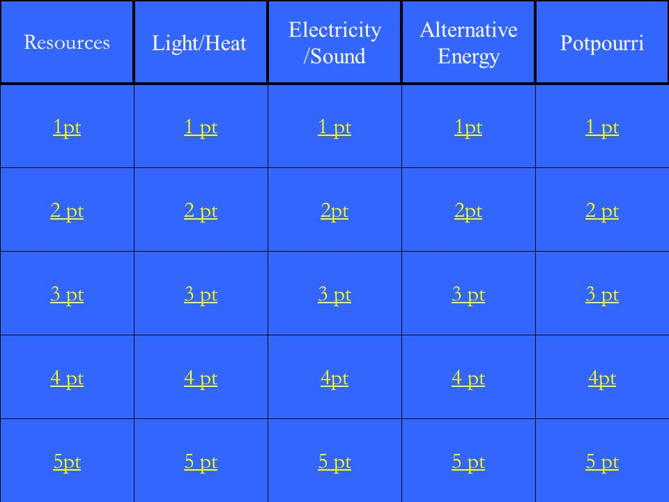 2 pt 3 pt 4 pt 5pt 1 pt 2 pt 3 pt 4 pt 5 pt 1 pt 2pt 3 pt 4pt 5 pt 1pt 2pt 3 pt 4 pt 5 pt 1 pt 2 pt 3 pt 4pt 5 pt 1pt Resources Light/Heat Electricity /Sound Alternative Energy Potpourri