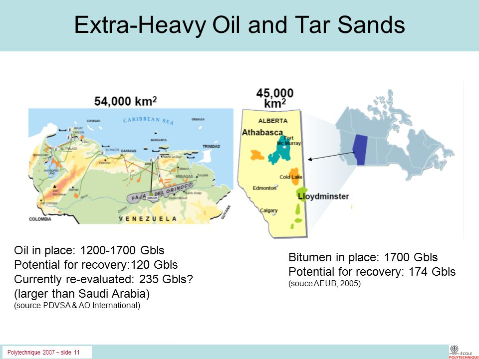 Polytechnique 2007 – slide 11 Extra-Heavy Oil and Tar Sands Oil in place: 1200-1700 Gbls Potential for recovery:120 Gbls Currently re-evaluated: 235 Gbls.