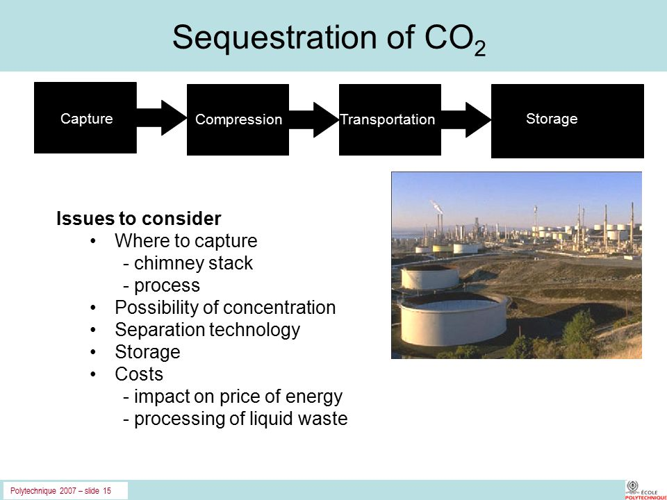 Polytechnique 2007 – slide 15 Sequestration of CO 2 Issues to consider Where to capture - chimney stack - process Possibility of concentration Separat