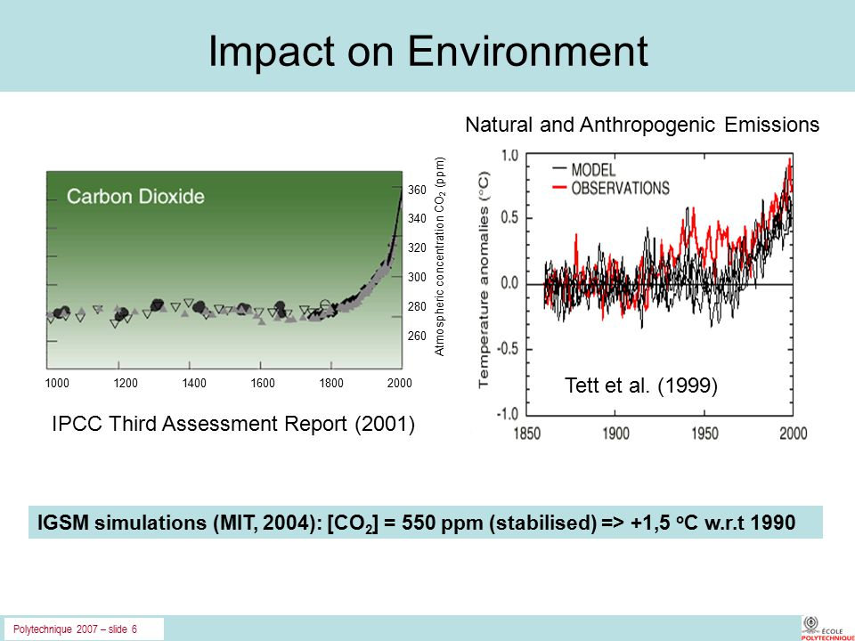 Polytechnique 2007 – slide 6 Natural and Anthropogenic Emissions Impact on Environment Tett et al.