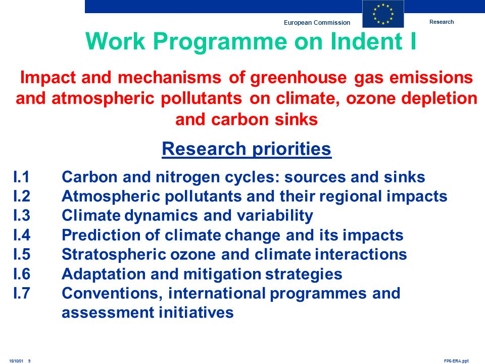 Research European Commission FP6-ERA.ppt15/10/01 9 Work Programme on Indent I Impact and mechanisms of greenhouse gas emissions and atmospheric pollutants on climate, ozone depletion and carbon sinks Research priorities I.1Carbon and nitrogen cycles: sources and sinks I.2Atmospheric pollutants and their regional impacts I.3Climate dynamics and variability I.4Prediction of climate change and its impacts I.5Stratospheric ozone and climate interactions I.6Adaptation and mitigation strategies I.7Conventions, international programmes and assessment initiatives