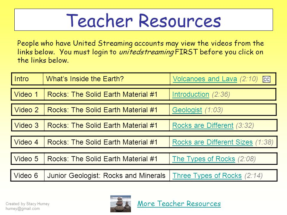 Created by Stacy Hurney hurney@gmail.com Rock Websites Rock Pictures and Names Rock Pictures More Teacher Resources