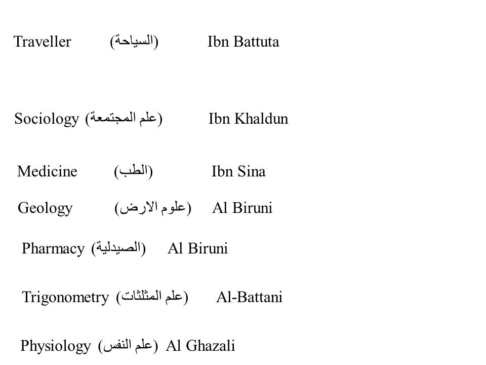 Traveller(السياحة)Ibn Battuta Sociology (علم المجتمعة) Ibn Khaldun Medicine (الطب)Ibn Sina Geology(علوم الارض)Al Biruni Pharmacy (الصيدلية) Al Biruni Trigonometry (علم المثلثات) Al-Battani Physiology (علم النفس) Al Ghazali