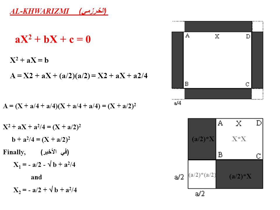 AL-KHWARIZMI ( الخرزمي ) A = (X + a/4 + a/4)(X + a/4 + a/4) = (X + a/2) 2 X 2 + aX + a 2 /4 = (X + a/2) 2 b + a 2 /4 = (X + a/2) 2 Finally, ( في الأخير ) X 1 = - a/2 -  b + a 2 /4 and X 2 = - a/2 +  b + a 2 /4 X 2 + aX = b (a/2)*X (a/2)*(a/2) X*X A = X2 + aX + (a/2)(a/2) = X2 + aX + a2/4 aX 2 + bX + c = 0