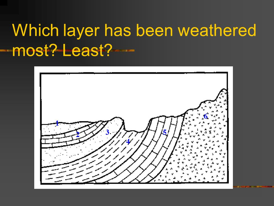 Which layer has been weathered most? Least? 1 2 3 4 5 6