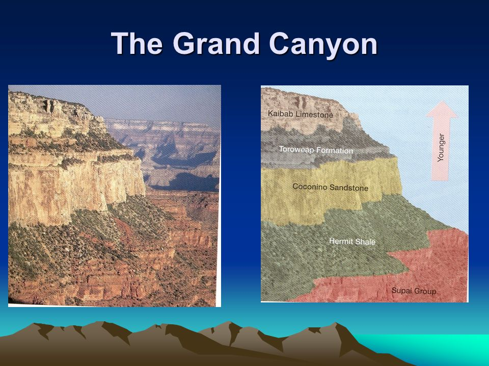 The Grand Canyon How many formations are identifiable in this image.