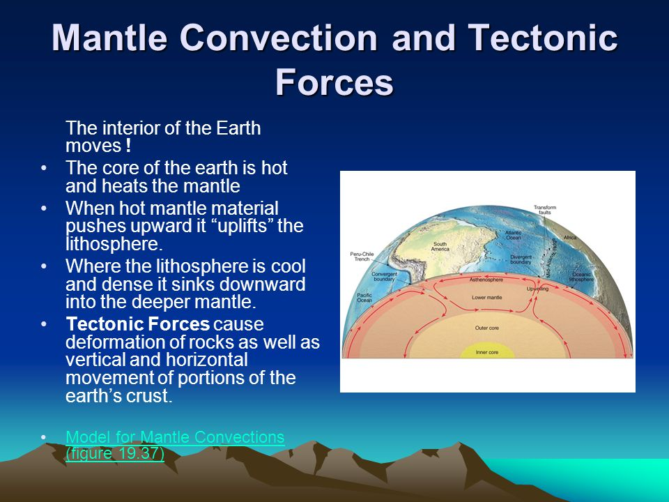Geologists divided the earth's interior into three compositional layers: Core Mantle Crust