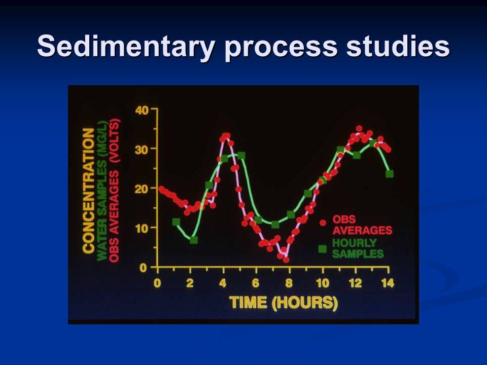 Geologic framework studies