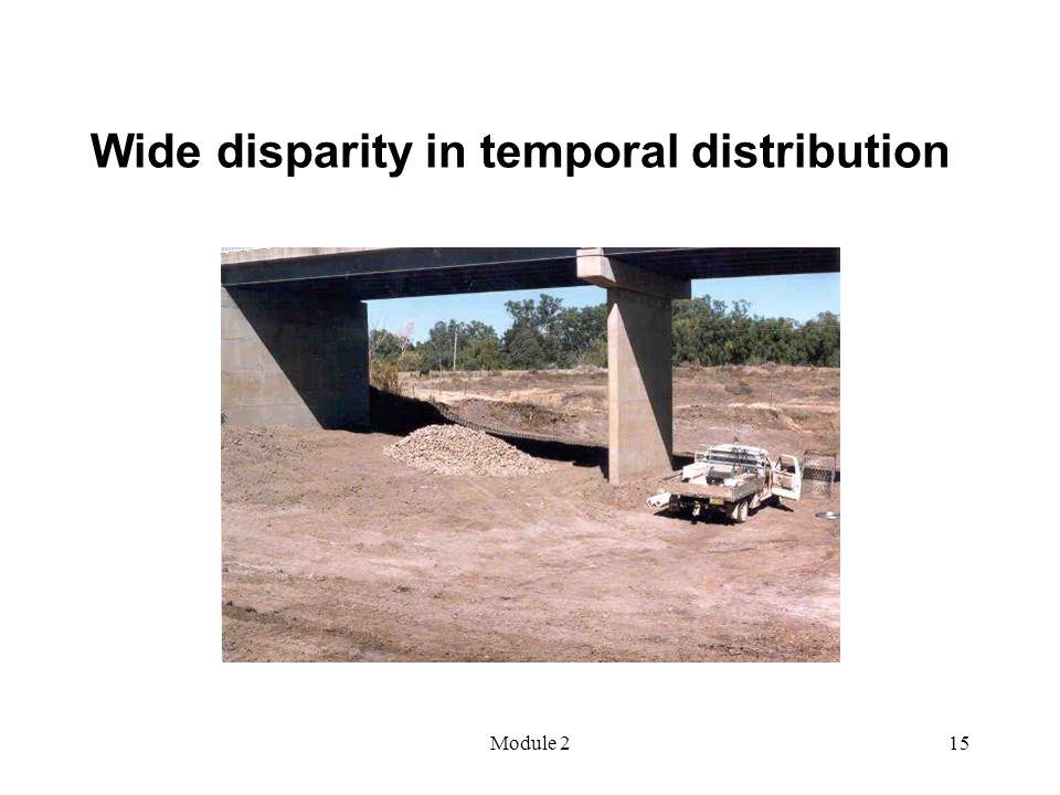 Module 215 Wide disparity in temporal distribution