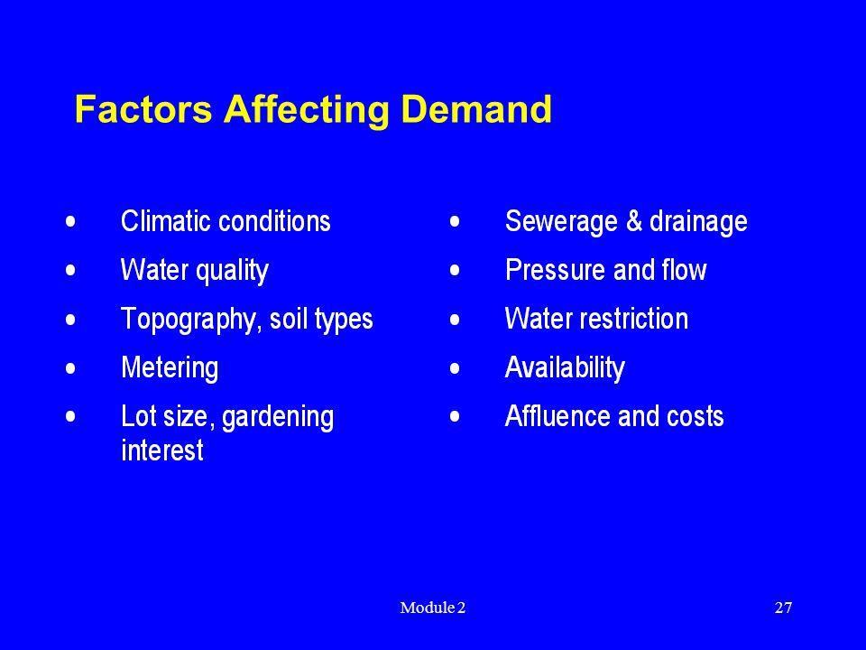 Module 227 Factors Affecting Demand