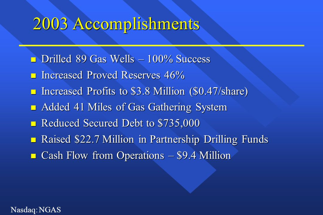 2003 Accomplishments n Drilled 89 Gas Wells – 100% Success n Increased Proved Reserves 46% n Increased Profits to $3.8 Million ($0.47/share) n Added 4